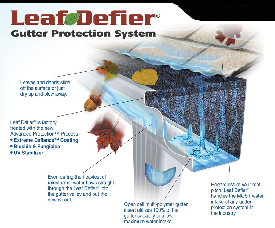 leaf defier gutter protection gga pest management